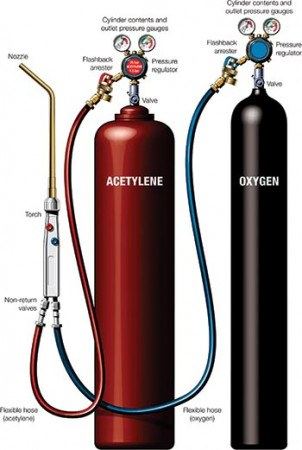OXY/ACET E SIZE(ONE RATE GAS CHARGE ONLY)